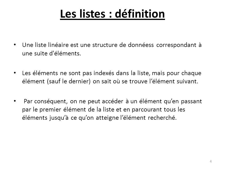 Les listes : définition Une liste linéaire est une structure de donnéess correspondant à une suite d'éléments. Les éléments ne sont pas indexés dans l