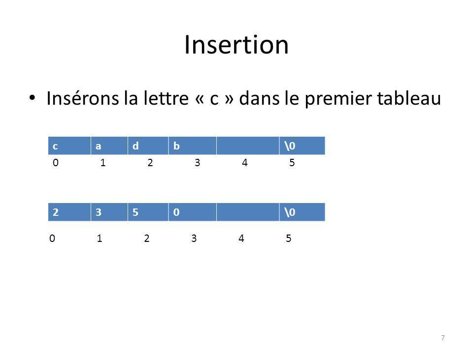 Insertion Insérons la lettre « c » dans le premier tableau cadb\0 0123 45 2350\0 0123 45 7