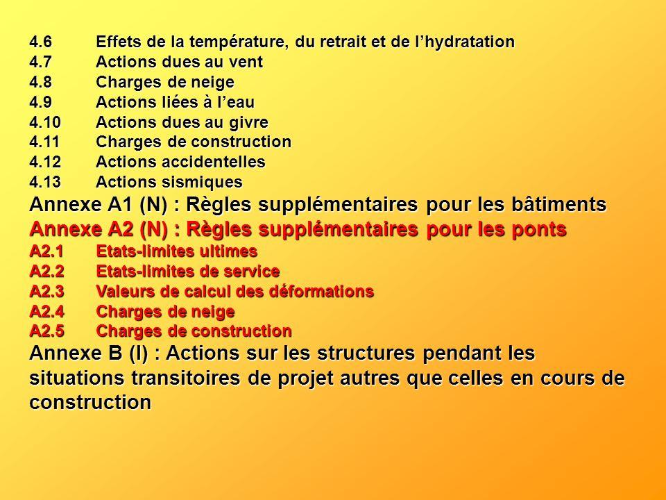4.6Effets de la température, du retrait et de lhydratation 4.7Actions dues au vent 4.8Charges de neige 4.9Actions liées à leau 4.10Actions dues au giv