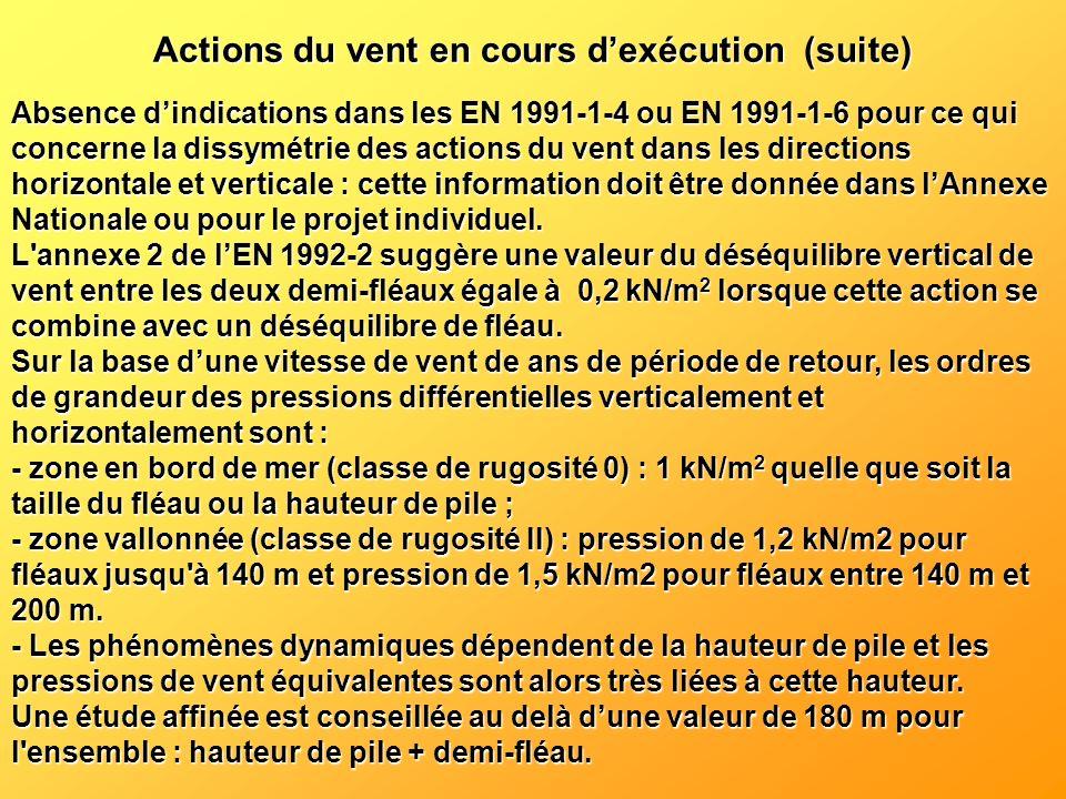 Actions du vent en cours dexécution (suite) Absence dindications dans les EN 1991-1-4 ou EN 1991-1-6 pour ce qui concerne la dissymétrie des actions d