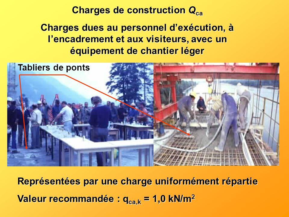 Charges de construction Q ca Charges dues au personnel dexécution, à lencadrement et aux visiteurs, avec un équipement de chantier léger Représentées