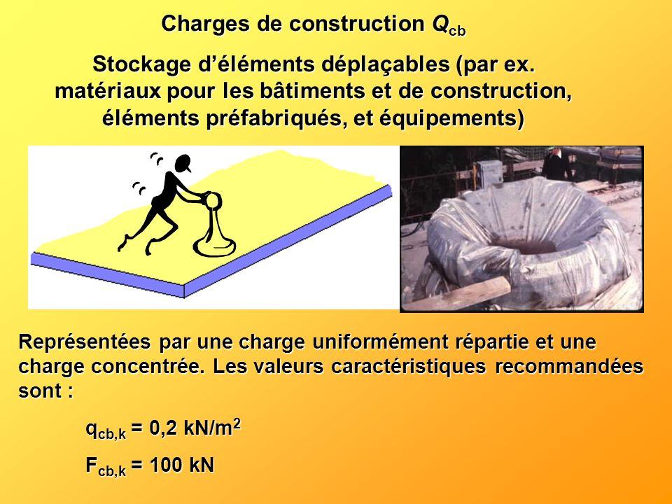 Charges de construction Q cb Stockage déléments déplaçables (par ex. matériaux pour les bâtiments et de construction, éléments préfabriqués, et équipe