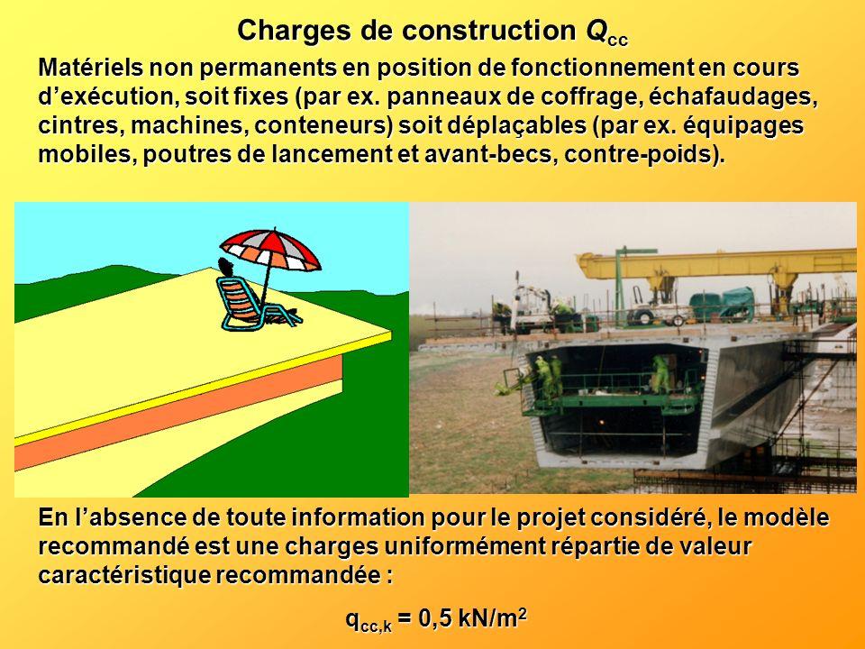 Charges de construction Q cc Matériels non permanents en position de fonctionnement en cours dexécution, soit fixes (par ex. panneaux de coffrage, éch
