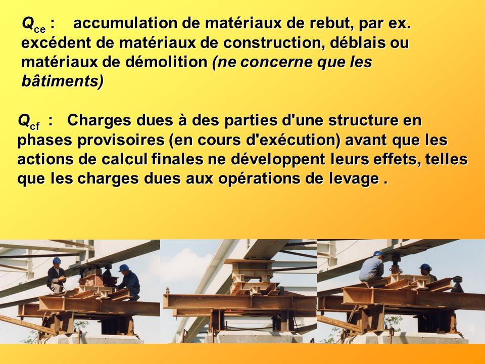 Q ce : accumulation de matériaux de rebut, par ex. excédent de matériaux de construction, déblais ou matériaux de démolition (ne concerne que les bâti
