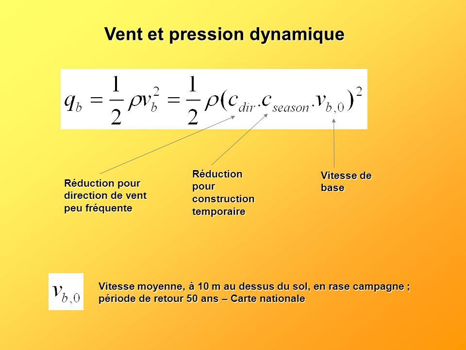 Vent et pression dynamique Réduction pour direction de vent peu fréquente Réduction pour construction temporaire Vitesse de base Vitesse moyenne, à 10