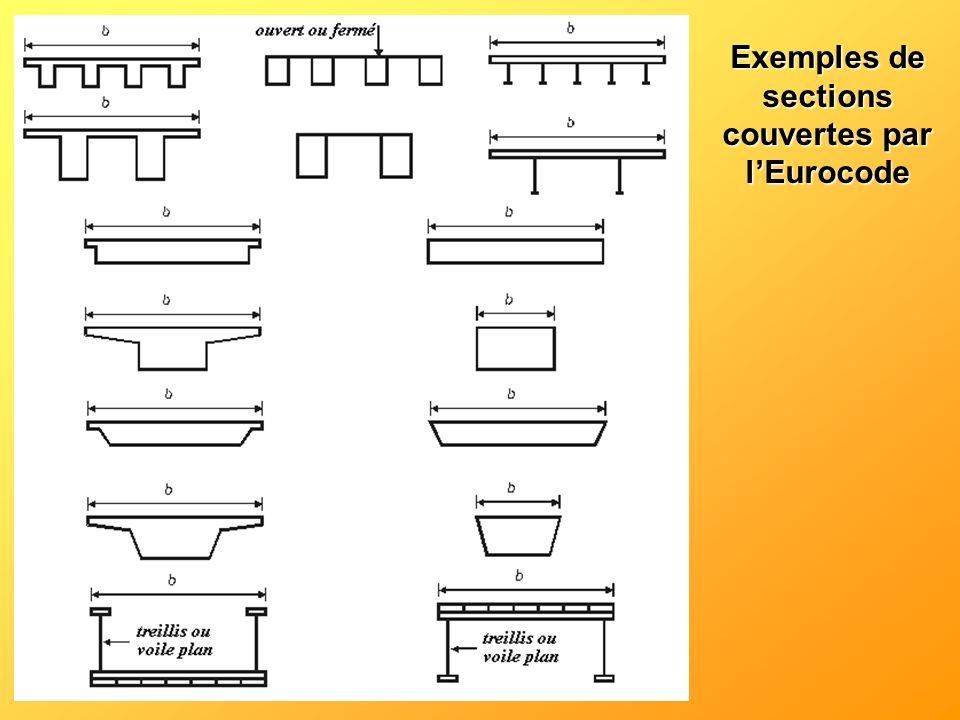 Exemples de sections couvertes par lEurocode