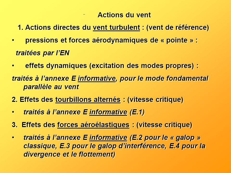 Actions du vent 1. Actions directes du vent turbulent : (vent de référence) 1. Actions directes du vent turbulent : (vent de référence) pressions et f