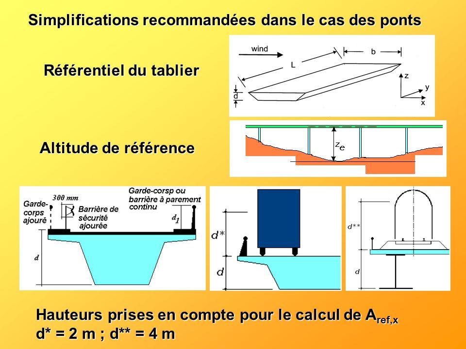 Simplifications recommandées dans le cas des ponts Référentiel du tablier Altitude de référence Hauteurs prises en compte pour le calcul de A ref,x d*