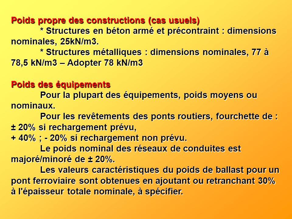 Tableau A.6 – Matériaux utilisés pour les ponts Tableau A.6 – Matériaux utilisés pour les ponts (extrait) 26 ballast basaltique 20,0 ballast normal (granite, gneiss etc.) 25,0 couche de protection en béton Revêtements des ponts-rails 18,5 à 19,5 argile corroyée 20,5 à 21,5 gabions 13,5 à 14,5 laitier concassé 18,5 à 19,5 pierres 15,0 à 16,0 ballast, graviers (non compacté) 15,0 à 16,0 sable (sec) Remplissages pour ponts 23,0 asphalte roulé à chaud 18,0 à 22,0 mastic d asphalte 24,0 à 25,0 asphalte coulé et béton bitumineux Revêtements des ponts routiers Poids volumique [kN/m 3 ] Matériaux