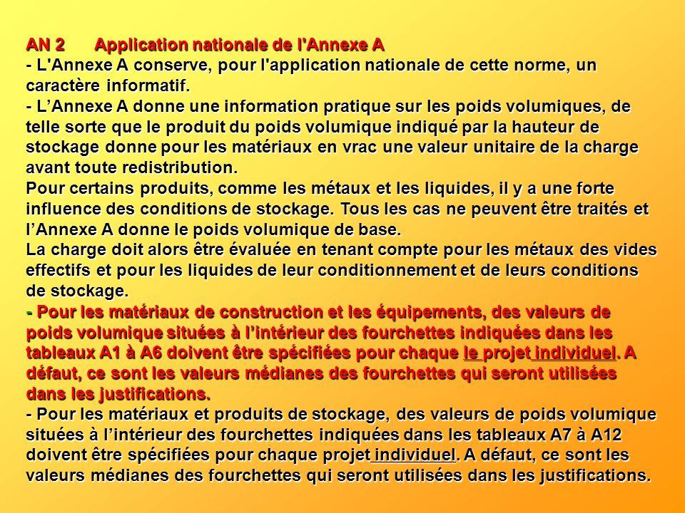 AN 2 Application nationale de l'Annexe A - L'Annexe A conserve, pour l'application nationale de cette norme, un caractère informatif. - LAnnexe A donn