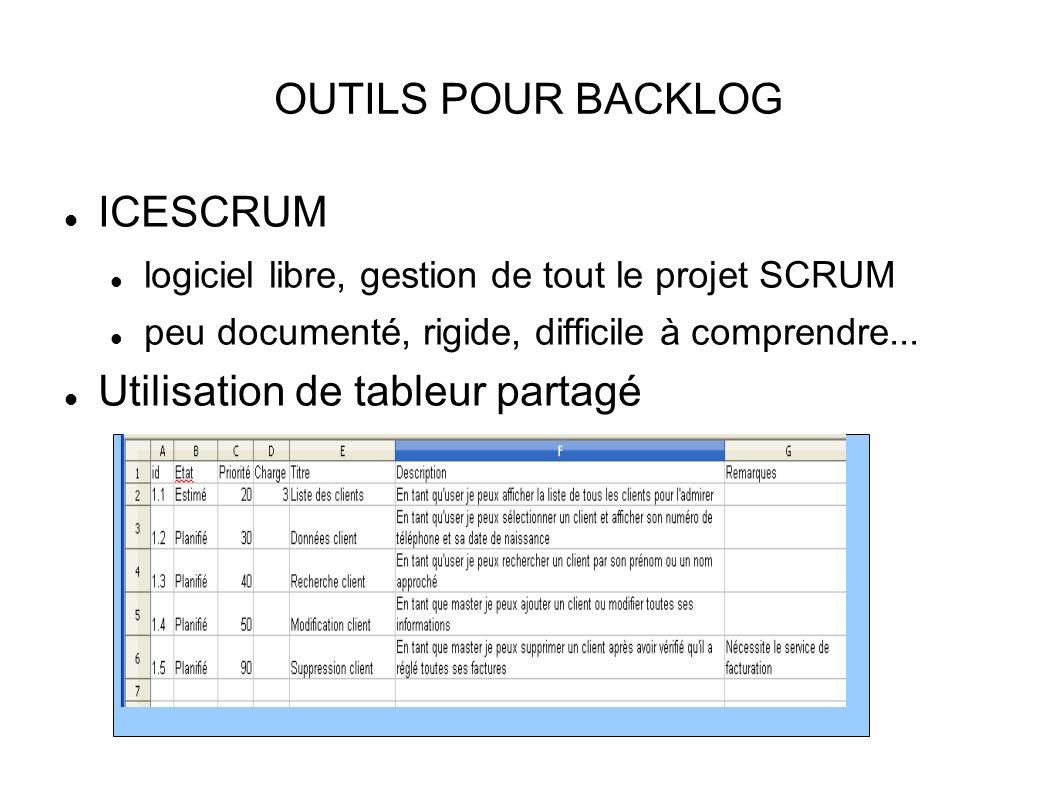 OUTILS POUR BACKLOG ICESCRUM logiciel libre, gestion de tout le projet SCRUM peu documenté, rigide, difficile à comprendre...