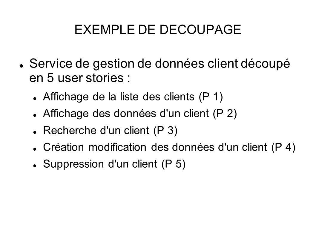 EXEMPLE DE DECOUPAGE Service de gestion de données client découpé en 5 user stories : Affichage de la liste des clients (P 1) Affichage des données d un client (P 2) Recherche d un client (P 3) Création modification des données d un client (P 4) Suppression d un client (P 5)
