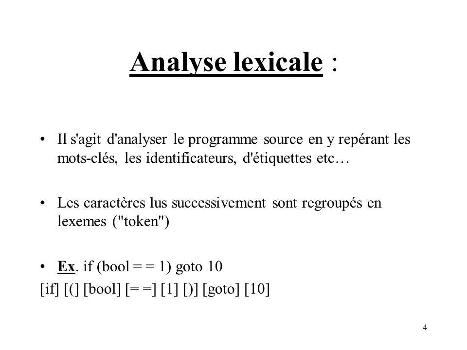 4 Analyse lexicale : Il s agit d analyser le programme source en y repérant les mots-clés, les identificateurs, d étiquettes etc… Les caractères lus successivement sont regroupés en lexemes ( token ) Ex.