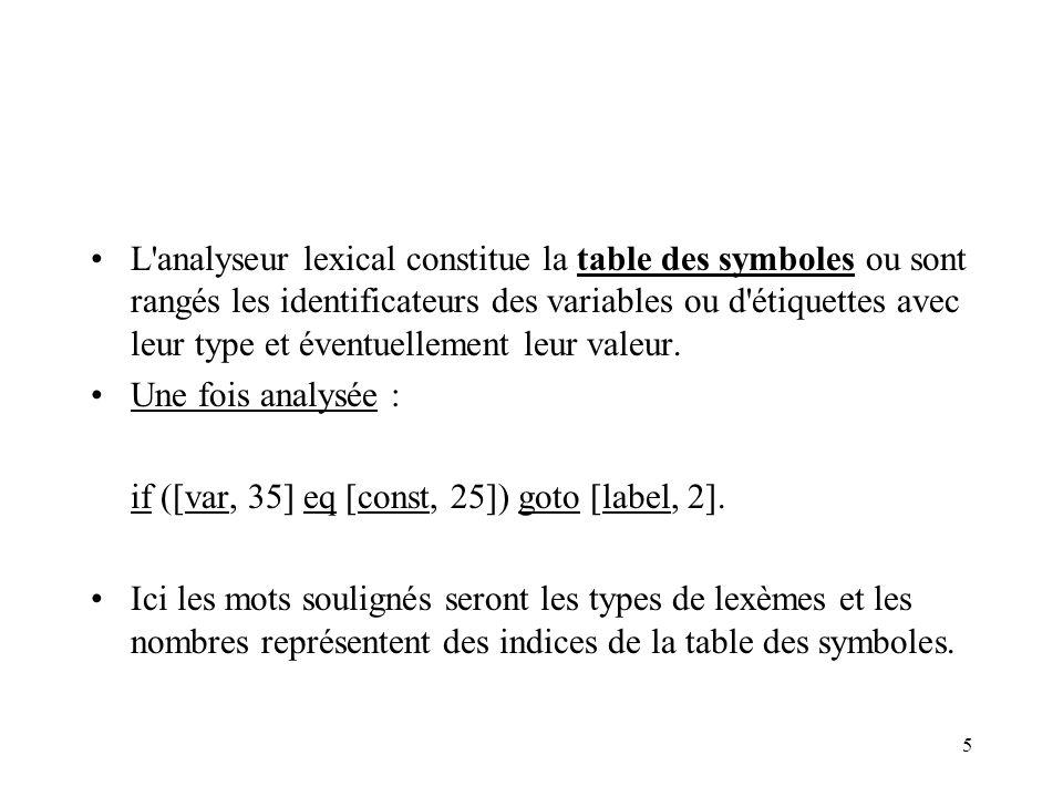 5 L analyseur lexical constitue la table des symboles ou sont rangés les identificateurs des variables ou d étiquettes avec leur type et éventuellement leur valeur.