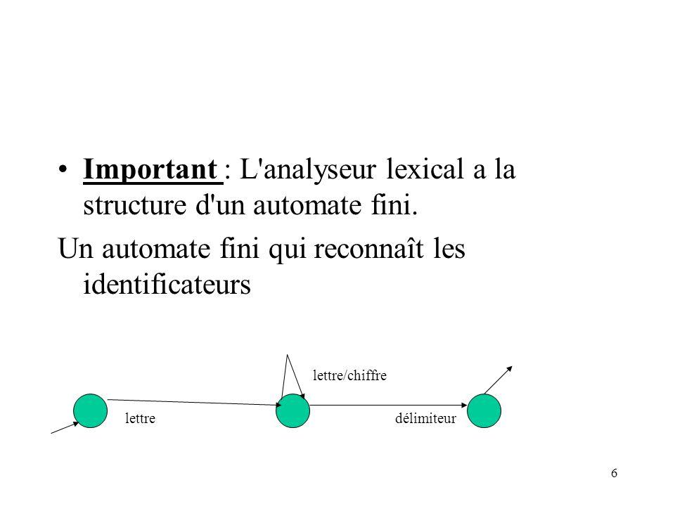 7 Analyse syntaxique L analyseur syntaxique prend comme source le résultat de l analyseur lexical.