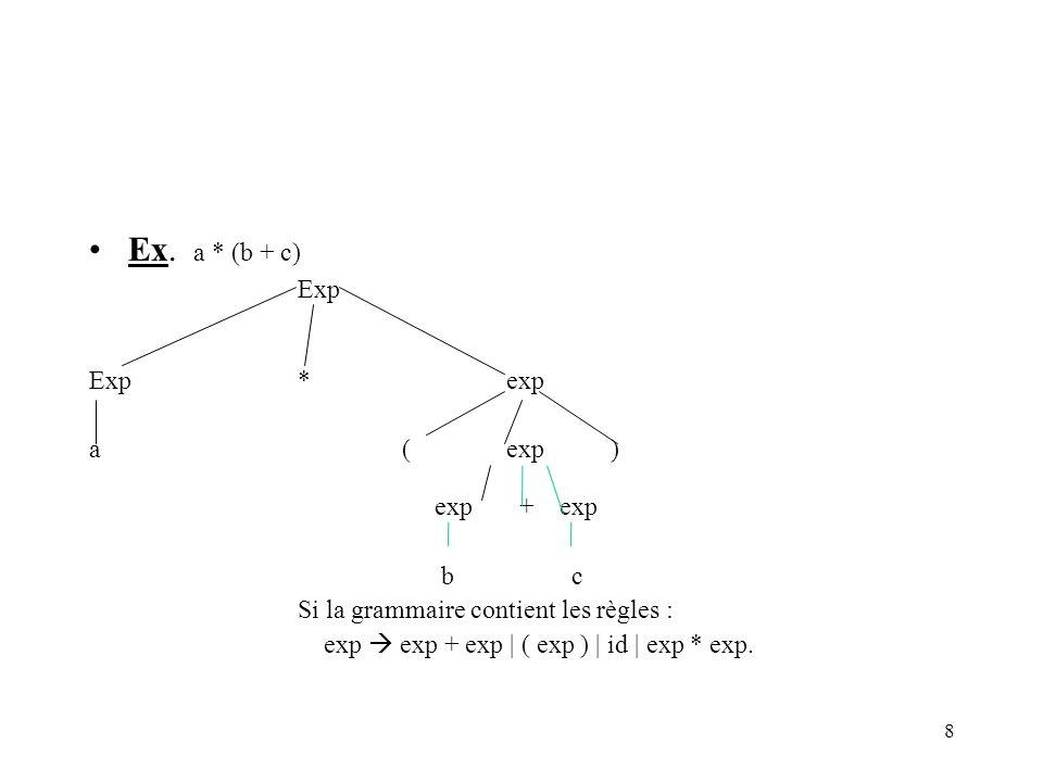 9 Génération du code intermédiaire Le langage intermédiaire est un langage simple du type du code à trois adresses .