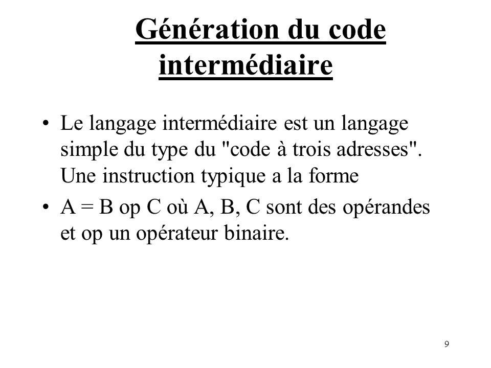 10 Optimisation du code (facultative) On pourra remplacer a := c * (b + d) + d / (b + d) par e := b + d a := c * e + d / e