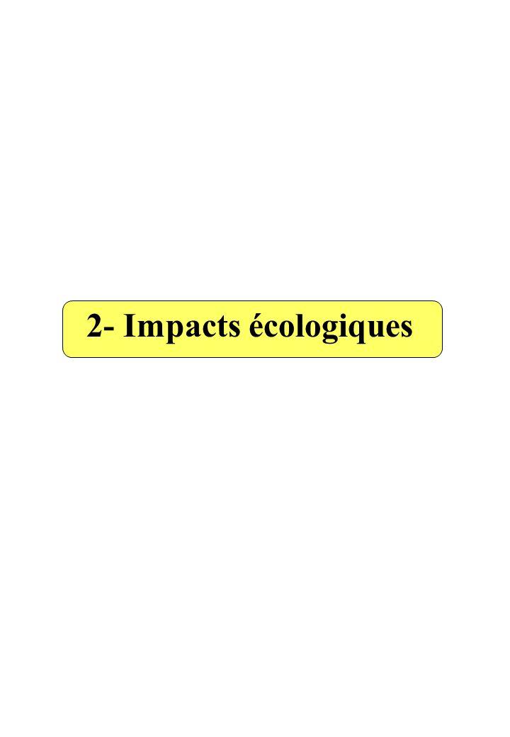 2- Impacts écologiques