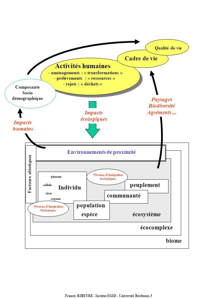 génome cellule organe tissu communauté Niveaux dintégration biologiques Environnements de proximité peuplement Impacts écologiques Individu espèce pop