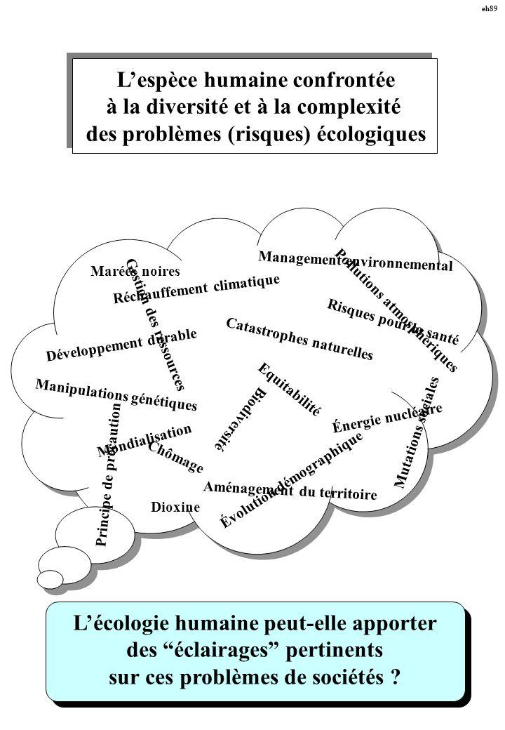 eh89 Biodiversité Développement durable Manipulations génétiques Gestion des ressources Pollutions atmosphériques Risques pour la santé Mondialisation