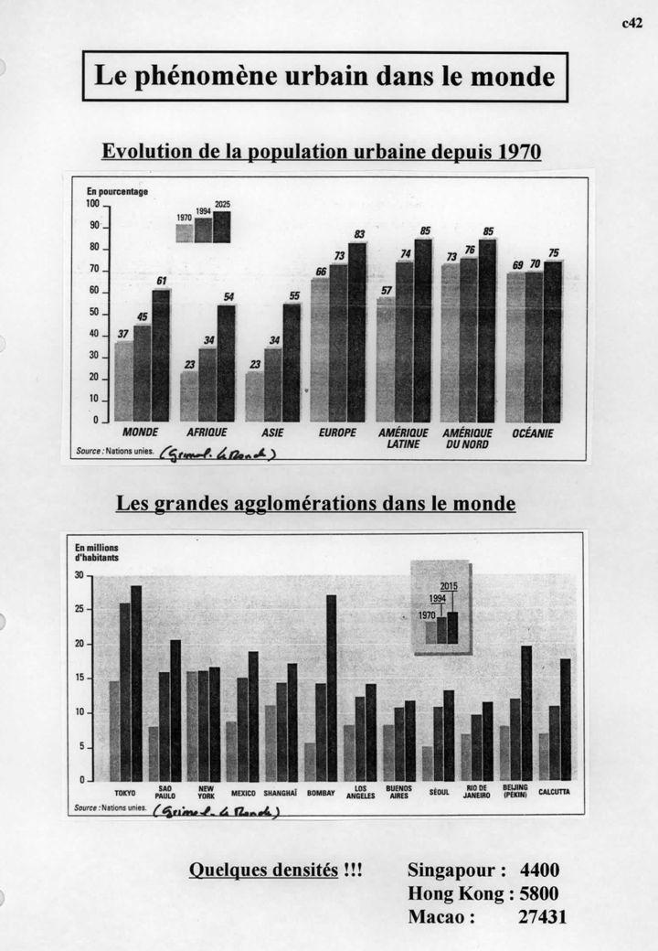 Particularités de lécosystème urbain - Très forte densité de population - Brassage populationnel ( biologique, social, culturel...