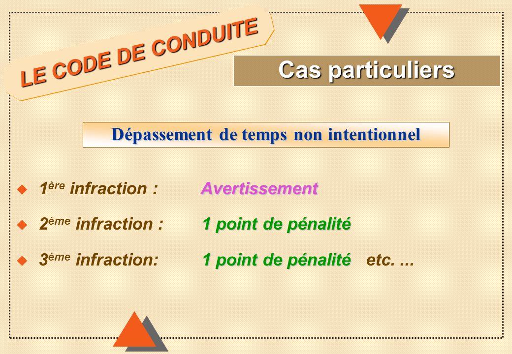 Avertissement u 1 ère infraction : Avertissement 1 point de pénalité u 2 ème infraction : 1 point de pénalité 3 points de pénalité u 3 ème infraction: