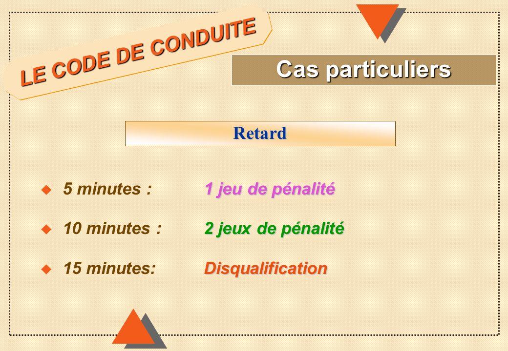 Avertissement u 1 ère infraction : Avertissement 1 point de pénalité u 2 ème infraction : 1 point de pénalité 1 point de pénalité u 3 ème infraction: