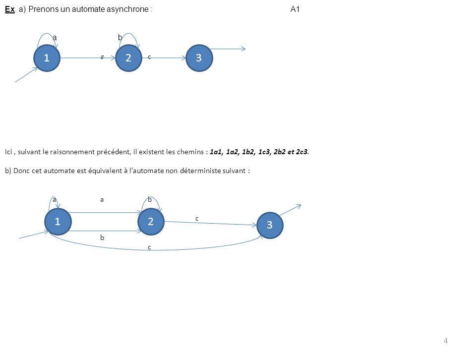 4 Ex. a) Prenons un automate asynchrone :A1 a b c Ici, suivant le raisonnement précédent, il existent les chemins : 1a1, 1a2, 1b2, 1c3, 2b2 et 2c3. b)