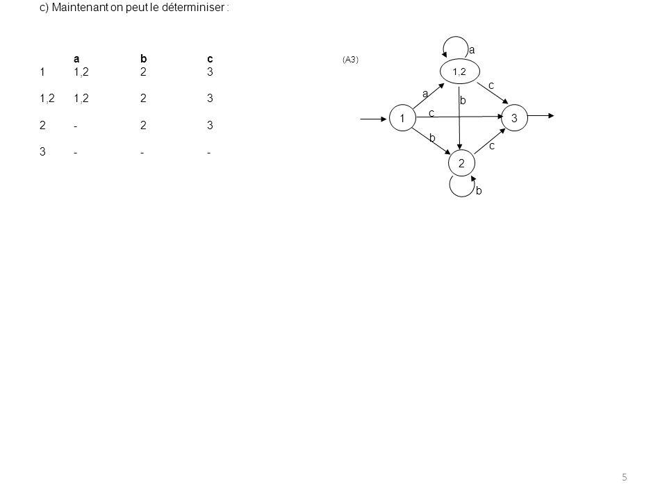 5 c) Maintenant on peut le déterminiser : 1 2 3 1,2 a a b b b c c c abc (A3) 11,223 1,21,223 2-23 3---