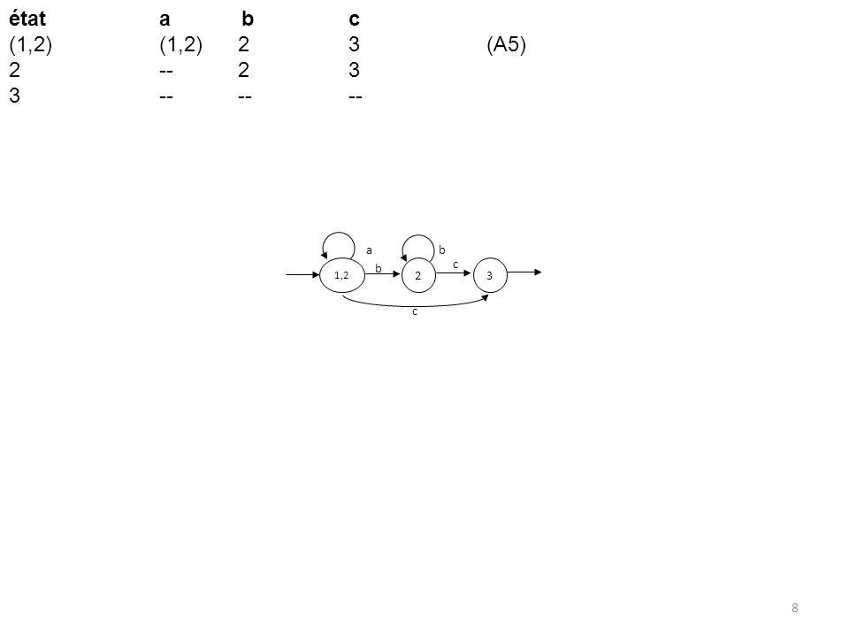 8 étata bc (1,2)(1,2) 23 (A5) 2-- 23 3-- -- -- 1,2 2 3 ab c b c
