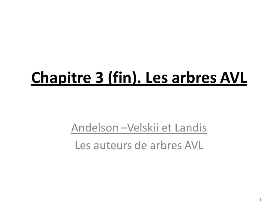 Chapitre 3 (fin). Les arbres AVL Andelson –Velskii et Landis Les auteurs de arbres AVL 1