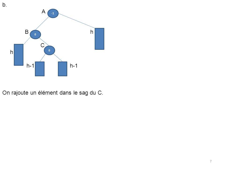 b. A B h C h h-1 h-1 On rajoute un élément dans le sag du C. 0 0 7