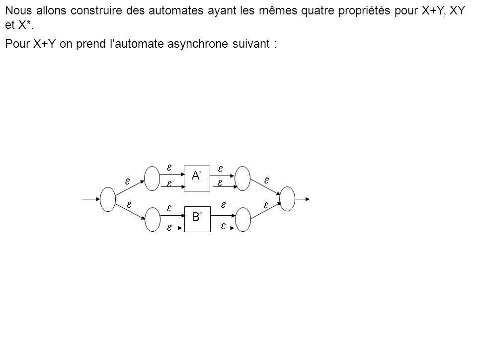 Nous allons construire des automates ayant les mêmes quatre propriétés pour X+Y, XY et X*. A B Pour X+Y on prend l'automate asynchrone suivant :