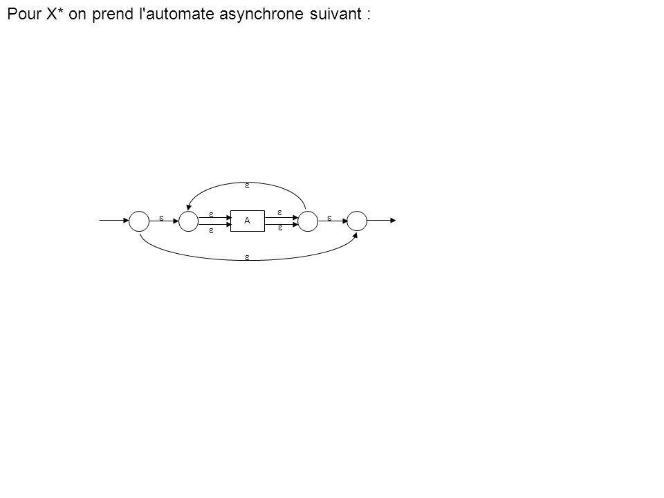 Pour X* on prend l'automate asynchrone suivant : A