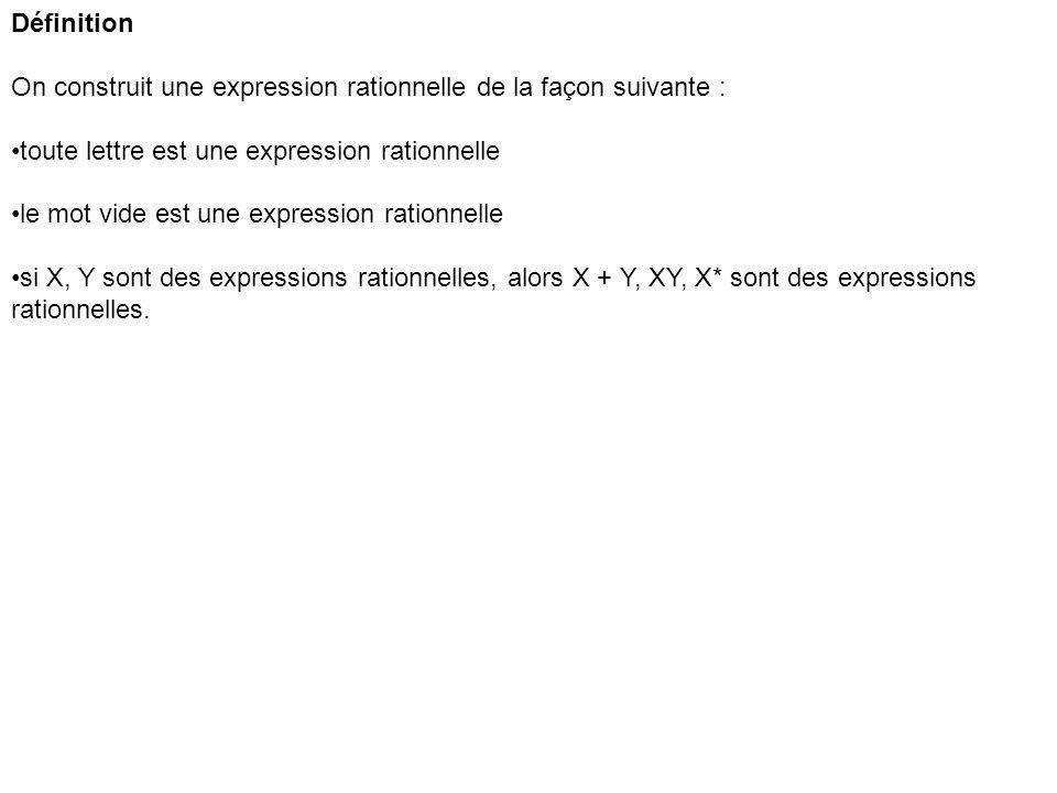 Définition On construit une expression rationnelle de la façon suivante : toute lettre est une expression rationnelle le mot vide est une expression r