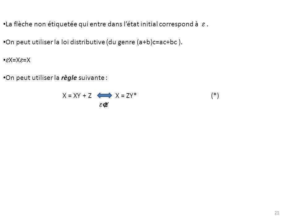 La flèche non étiquetée qui entre dans létat initial correspond à. On peut utiliser la loi distributive (du genre (a+b)c=ac+bc ). X=X =X On peut utili