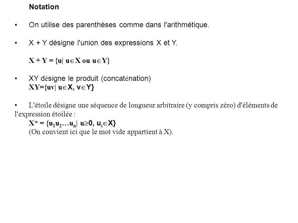 Notation On utilise des parenthèses comme dans l'arithmétique. X + Y désigne l'union des expressions X et Y. X + Y = {u| u X ou u Y} XY d é signe le p