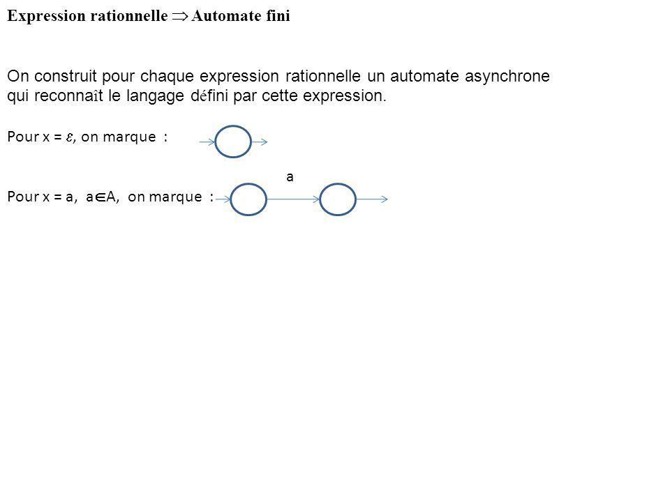 Expression rationnelle Automate fini On construit pour chaque expression rationnelle un automate asynchrone qui reconna î t le langage d é fini par ce
