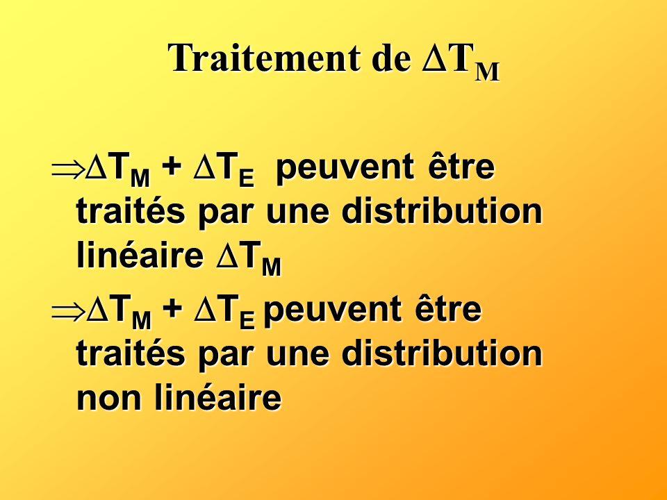 T M + T E peuvent être traités par une distribution linéaire T M T M + T E peuvent être traités par une distribution linéaire T M T M + T E peuvent êt