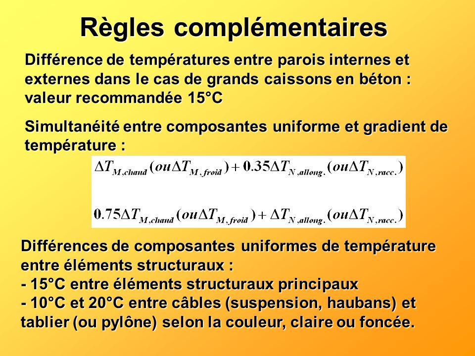 Différence de températures entre parois internes et externes dans le cas de grands caissons en béton : valeur recommandée 15°C Simultanéité entre comp