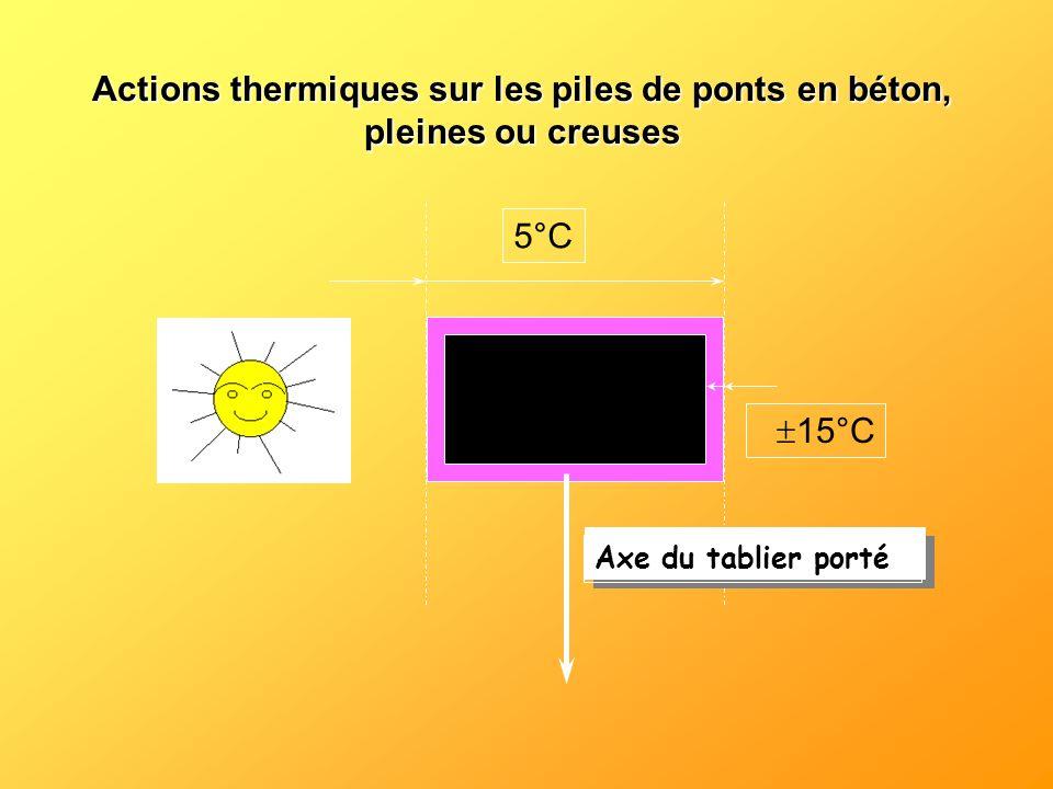 Actions thermiques sur les piles de ponts en béton, pleines ou creuses 5°C 15°C Axe du tablier porté