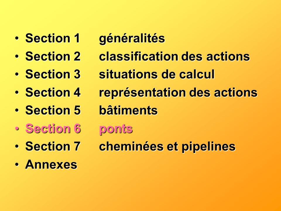 Section 1généralitésSection 1généralités Section 2classification des actionsSection 2classification des actions Section 3situations de calculSection 3