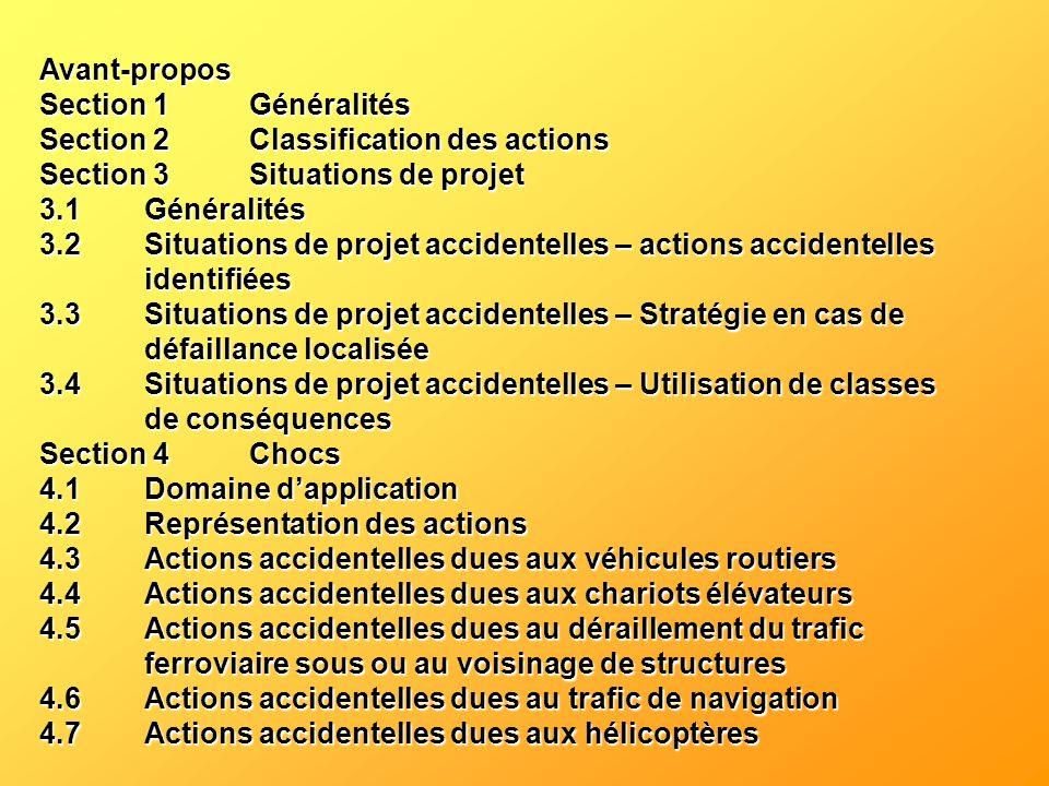 Avant-propos Section 1Généralités Section 2Classification des actions Section 3Situations de projet 3.1Généralités 3.2Situations de projet accidentell