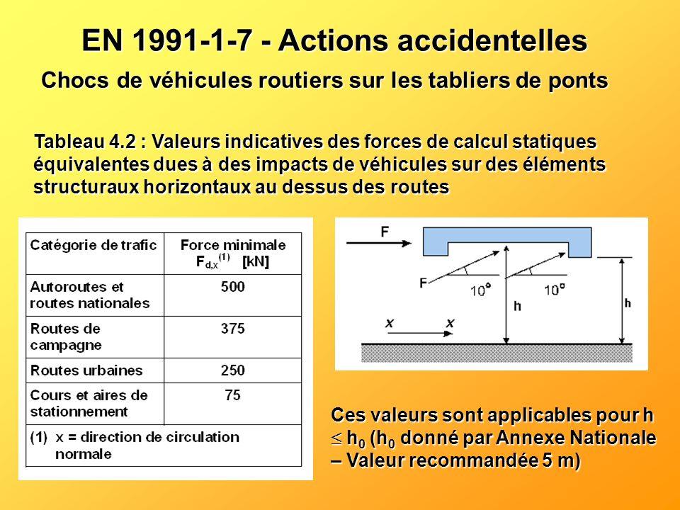 EN 1991-1-7 - Actions accidentelles Chocs de véhicules routiers sur les tabliers de ponts Tableau 4.2 : Valeurs indicatives des forces de calcul stati