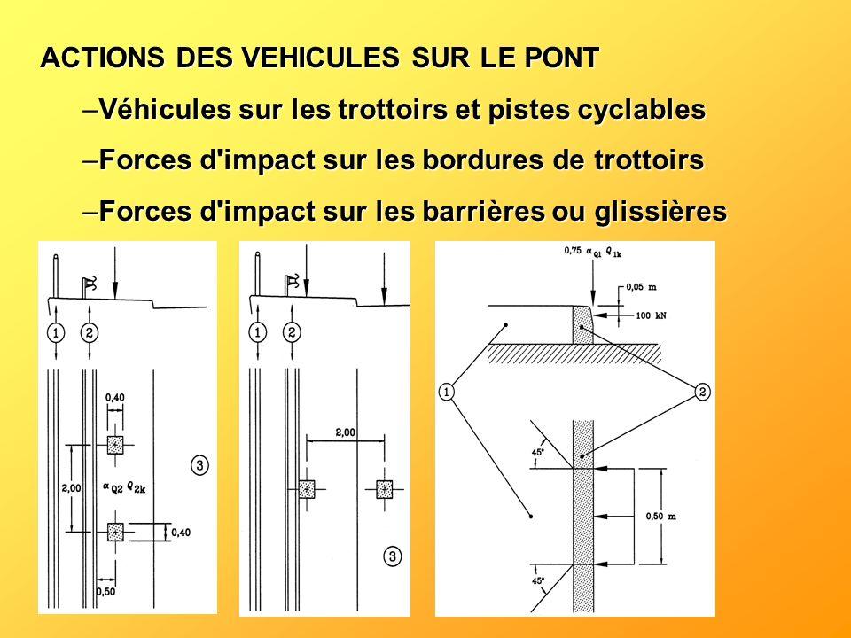ACTIONS DES VEHICULES SUR LE PONT –Véhicules sur les trottoirs et pistes cyclables –Forces d'impact sur les bordures de trottoirs –Forces d'impact sur