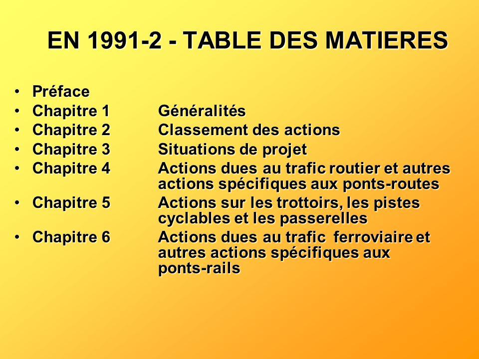 EN 1991-2 - TABLE DES MATIERES PréfacePréface Chapitre 1GénéralitésChapitre 1Généralités Chapitre 2Classement des actionsChapitre 2Classement des acti
