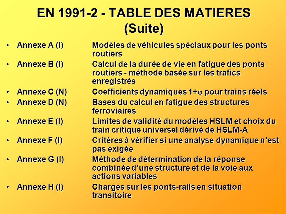 EN 1991-2 - TABLE DES MATIERES (Suite) Annexe A (I)Modèles de véhicules spéciaux pour les ponts routiersAnnexe A (I)Modèles de véhicules spéciaux pour