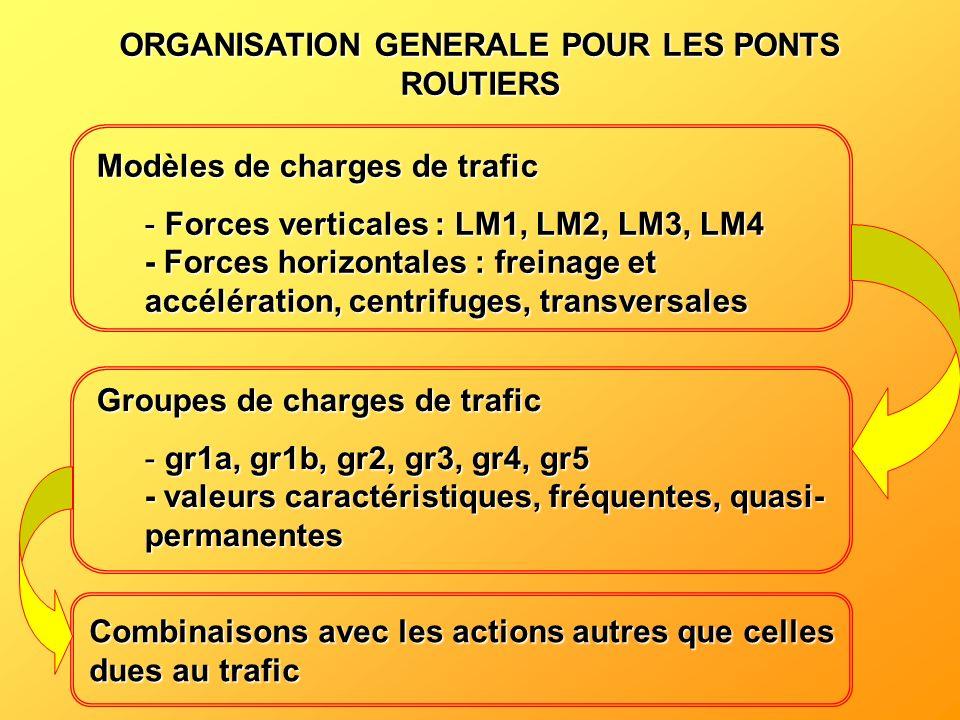 ORGANISATION GENERALE POUR LES PONTS ROUTIERS Modèles de charges de trafic - Forces verticales : LM1, LM2, LM3, LM4 - Forces horizontales : freinage e