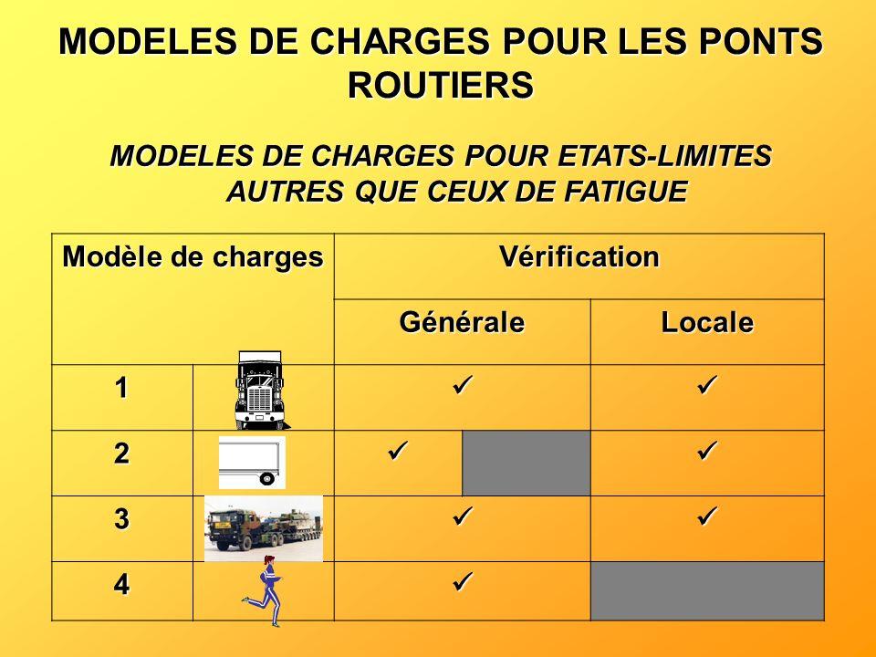 MODELES DE CHARGES POUR LES PONTS ROUTIERS MODELES DE CHARGES POUR ETATS-LIMITES AUTRES QUE CEUX DE FATIGUE Modèle de charges Vérification GénéraleLoc