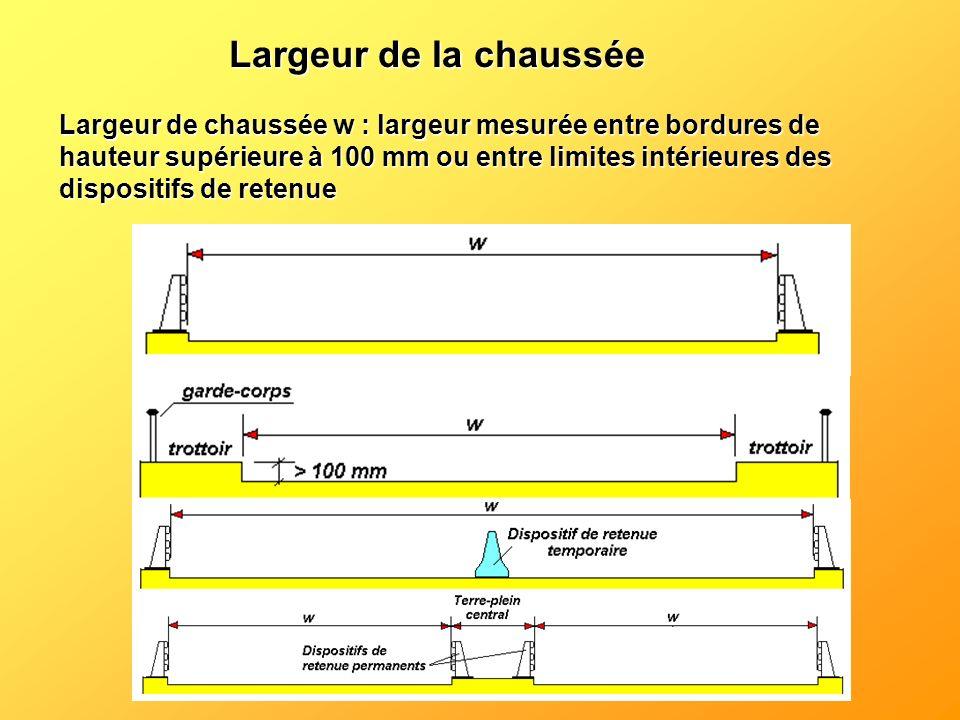 Largeur de chaussée w : largeur mesurée entre bordures de hauteur supérieure à 100 mm ou entre limites intérieures des dispositifs de retenue Largeur